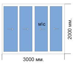 Готовое окно 2000*3000 мм Provedal раздвижка